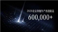 年�a量突破60�f(wan)�v北京奔(ben)�Y(chi)高品�|�l展再迎全新里程碑